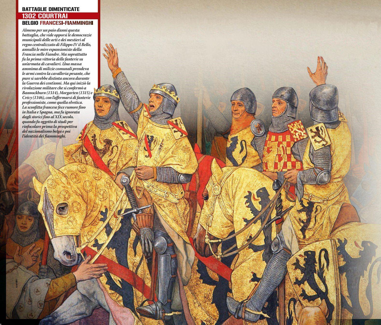 De Gulden Sporenslag: veldslag in het verleden, inspiratie in de toekomst   Recordatio