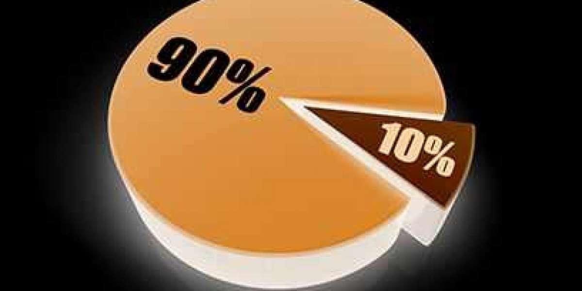 De 90% Propositie - Een (Interne) Contradictie